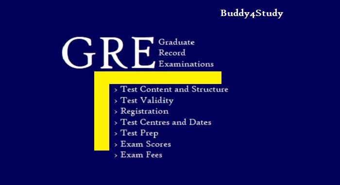 Graduate Record Examination